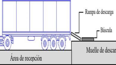 Photo of Estudio de prefactibilidad en el desarrollo de un elevador hidráulico para la empresa Avícola Campestre S.A de C.V