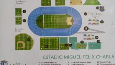Photo of El Charlaix, espacio deportivo para toda edad